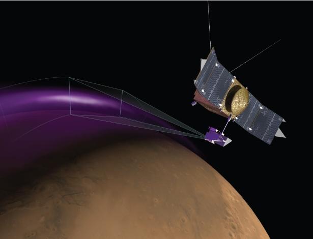 """Concepção artística da sonda MAVEN (Mars Atmosphere and Volatile Evolution, em inglês) com foco na """"aurora luzes de Natal"""" em Marte. As observações da MAVEN mostram que a autora em Marte é similar às auroras boreais na Terra, mas têm uma origem diferente"""
