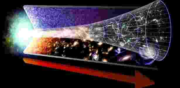 """""""As explosões de raios gama são as explosões mais poderosas conhecidas no Universo"""", explica cientista - Nasa"""