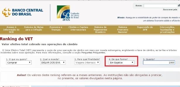 cotação do dolar hoje banco do brasil