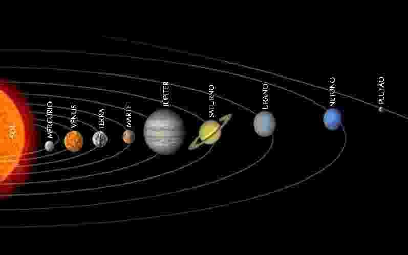 Sistema solar - Nasa