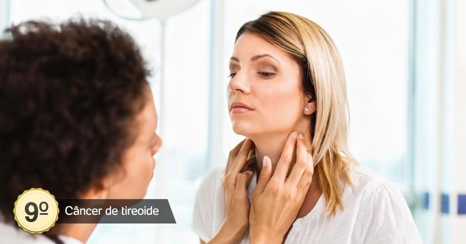 7.abr.2016 - Em 2016, o instituo prevê 5.870 novos casos em mulheres. A glândula tireoide está localizada na parte da frente do pescoço, logo abaixo da laringe (cordas vocais), e produz os hormônios que regulam o metabolismo. O câncer da tireoide pode ser considerado o mais comum da região da cabeça e pescoço e é três vezes mais frequente no sexo feminino, segundo o Inca