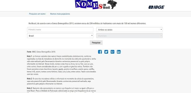 """Página """"Nomes do Brasil"""", do IBGE, mostra quantas pessoas do país têm o mesmo nome"""