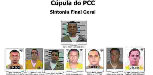 Cúpula do PCC - Divulgação/Folhapress - Divulgação/Folhapress