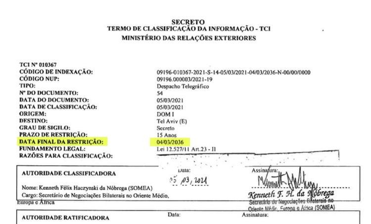 documento secreto governo - Reprodução - Reprodução