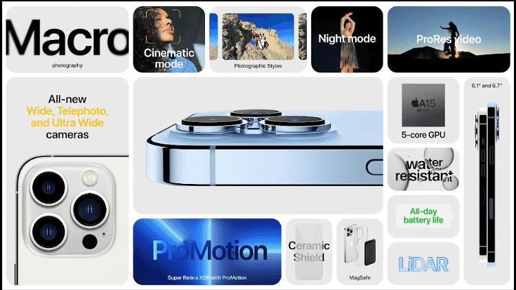 Resumo das novidades linha iPhone 13 Pro - Reprodução - Reprodução