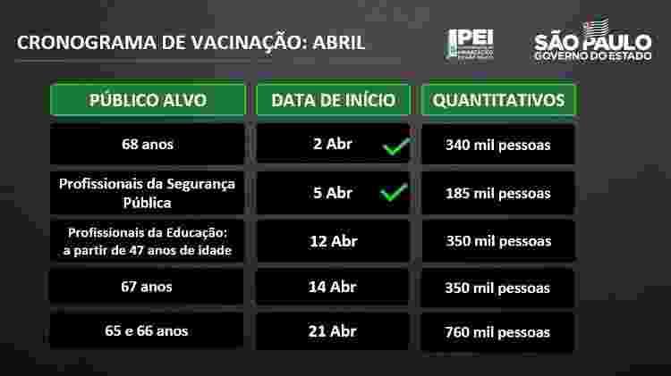 cr - Divulgação/Governo do Estado de São Paulo - Divulgação/Governo do Estado de São Paulo