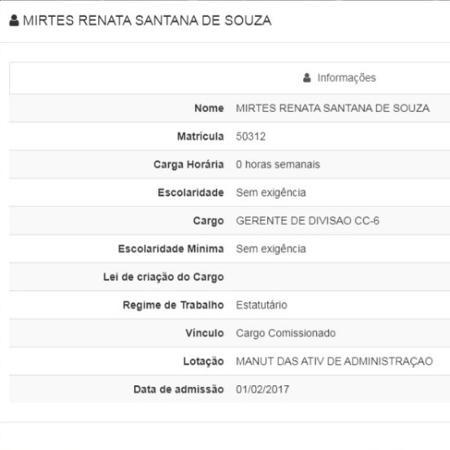 Mirtes Renata Santana de Souza, mãe do menino Miguel, tem cargo comissionado na prefeitura de Tamandaré (PE) - Reprodução/Portal da Transparência da Prefeitura de Tamandaré