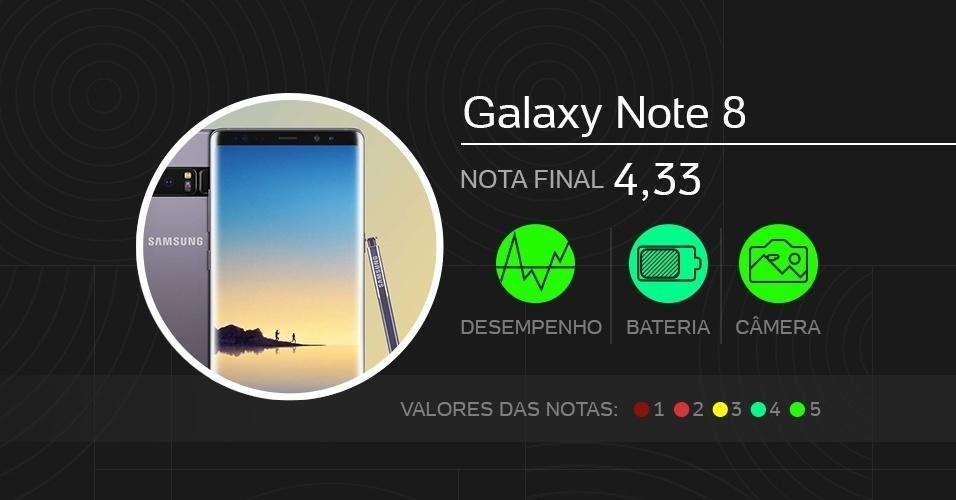 Galaxy Note 8, top de linha - Melhores celulares de 2017
