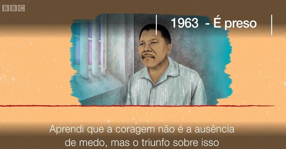 Mandela 100 anos 2