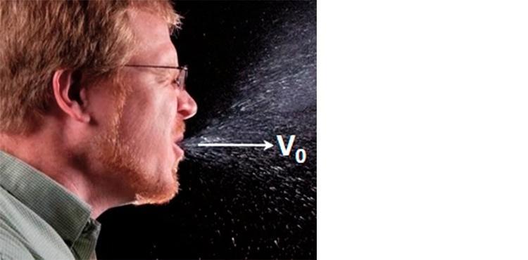 Gotículas lançadas num espirro - Adaptado de UOL Viva Bem - Adaptado de UOL Viva Bem