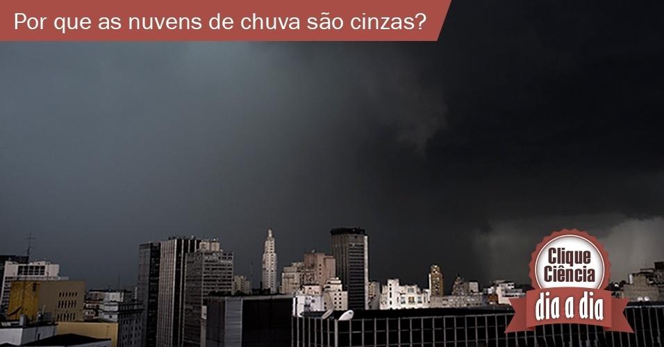 Por que as nuvens de chuva são cinzas