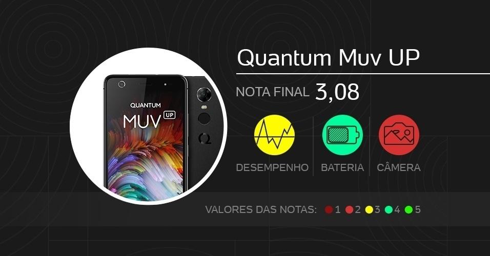 Quantum Muv UP, básico - Melhores celulares de 2017