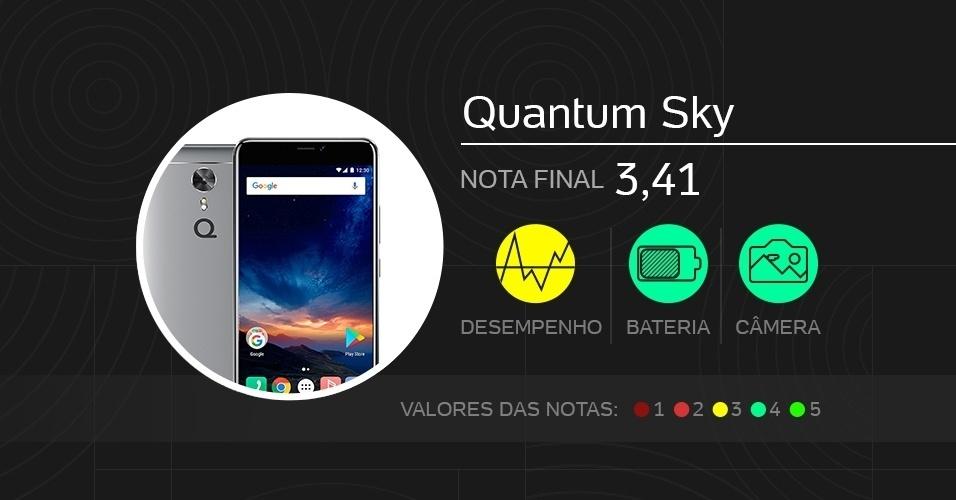Quantum Sky, intermediário - Melhores celulares de 2017