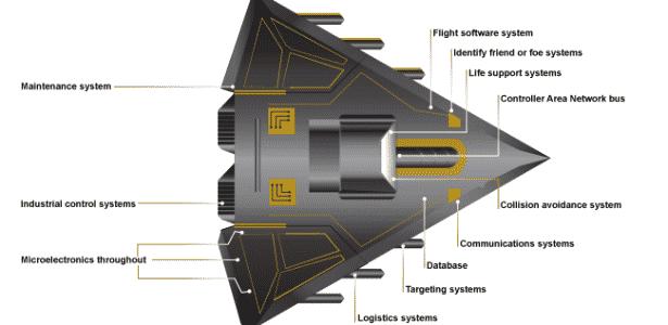 GAO aponta sistemas militares vulneráveis a ciberataques - GAO/Divulgação - GAO/Divulgação