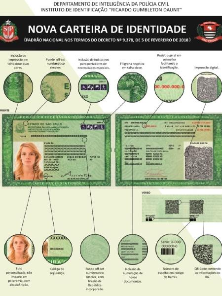 Nova carteira de identidade - Reprodução