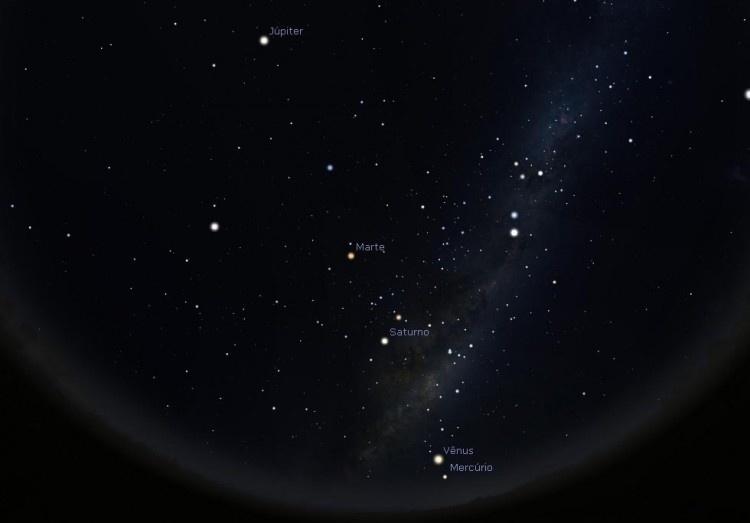 2.fev.2016 - Neste sábado de carnaval, virada do dia 6 para o dia 7, o céu noturno irá proporcionar um imperdível desfile de todos os planetas visíveis a olho nu