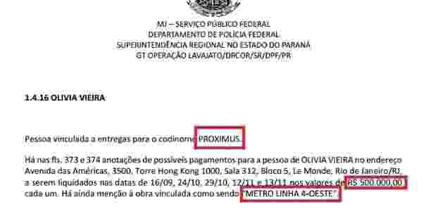 Representação da PF aponta pagamento a Proximus, codinome de Cabral - Reprodução