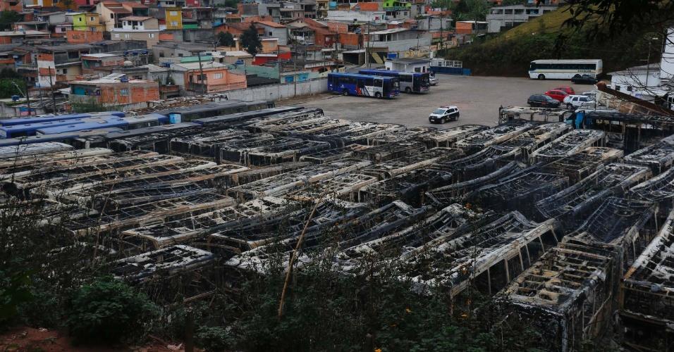 """11.ago.2016 - Cerca de 80 ônibus foram atingidos por um incêndio no município de Mauá, na Região Metropolitana de São Paulo. Não houve feridos. Todos os veículos são da Empresa Auto Ônibus Santo André, conhecida como """"Princesinha"""", que presta serviços de transporte na região. O incidente está sendo investigado pela Polícia Civil"""
