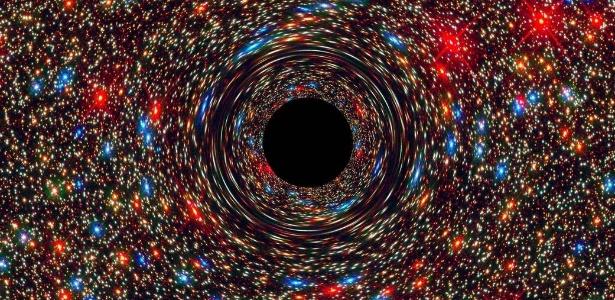 Simulação do buraco negro supermassivo