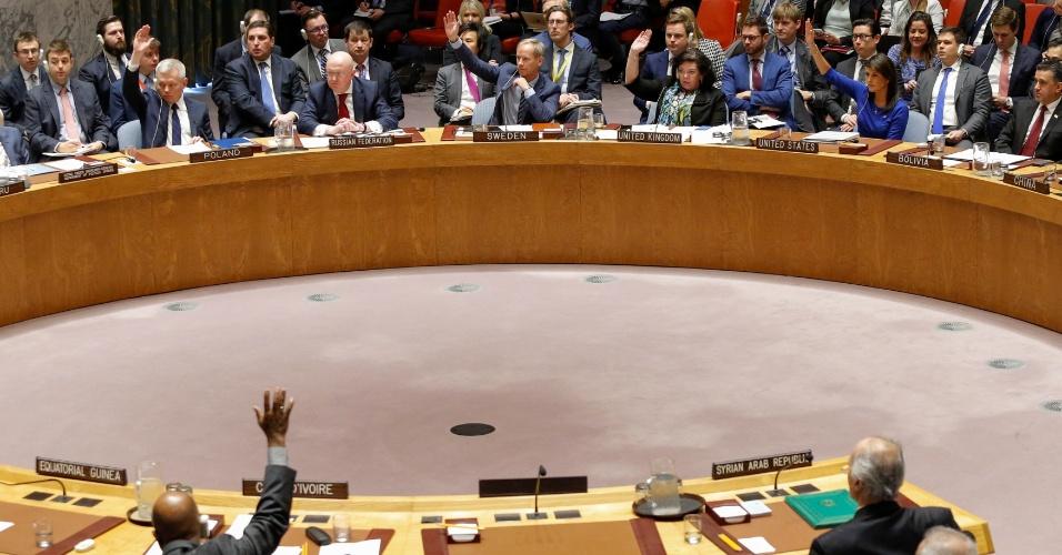 Votação no Conselho de Segurança da ONU sobre os ataques de EUA, Reino Unido e França na Síria