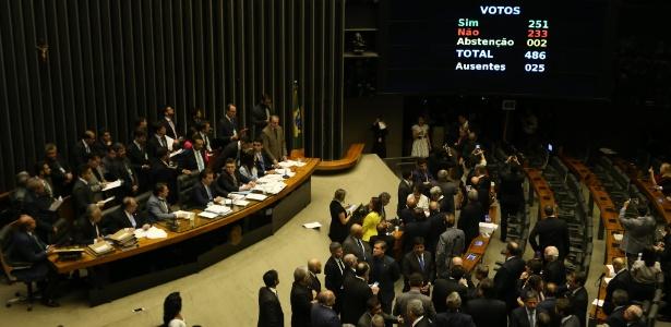 Plenário da Câmara dos Deputados, em Brasília (DF)