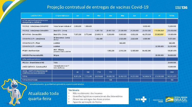 cr - Divulgação/Ministério da Saúde - Divulgação/Ministério da Saúde