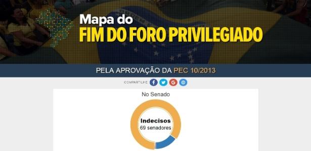 Site do movimento Vem Pra Rua mapeia posição de políticos a favor e contra o fim do foro privilegiado