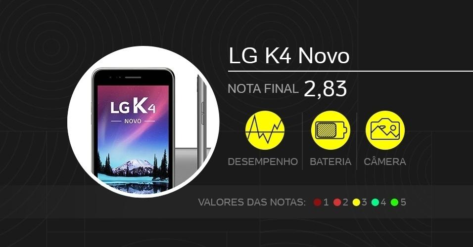 LG K4 Novo, básico - Melhores celulares de 2017