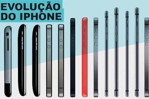 Vem revolução aí? Veja as apostas para o novo iPhone, que marca os 10 anos (Foto: Arte UOL)
