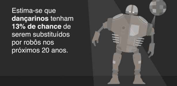 Robô_infográfico_3 - BBC - BBC