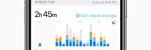 Função do novo iOS 12 surpreendeu até CEO da Apple e pode te chocar (Foto: Divulgação)