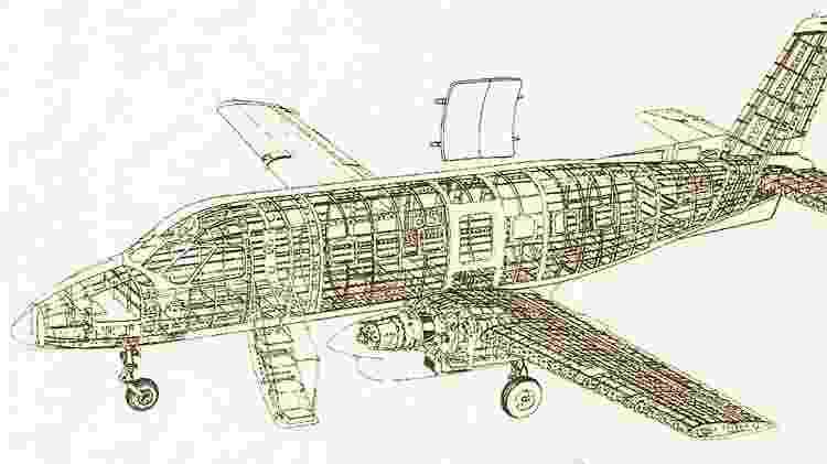 Evolução do Bandeirante, o modelo pressurizado permitiria novas altitudes de voo para o avião - Revista Flap