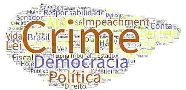 Nuvem de palavras Dilma - Reprodução - Reprodução