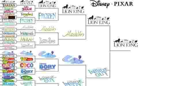 Mata-mata de filmes da Disney e Pixar - Reprodução - Reprodução