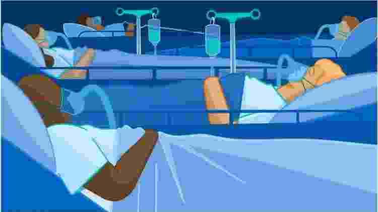 Ilustração pacientes em sala de cuidados intensivos - BBC - BBC