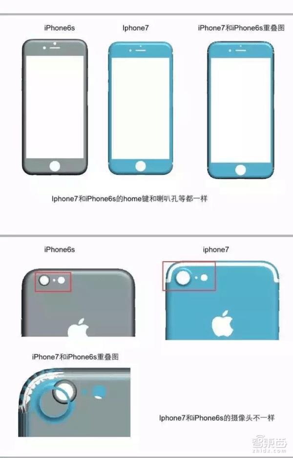 Imagem vazada do esquema de suposto iPhone 7 mostra câmera traseira com lente maior e linhas brancas de antena em nova posição, nas bordas das partes superior e inferior do corpo do celular. A Apple não confirma a veracidade da imagem