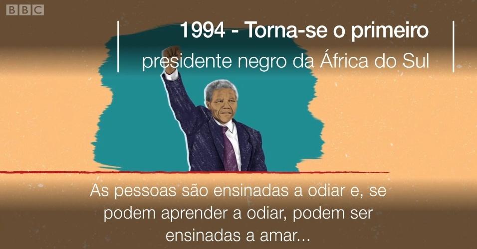 Mandela 100 anos 6