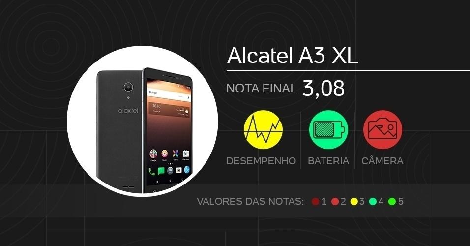 Alcatel A3 XL, básico - Melhores celulares de 2017