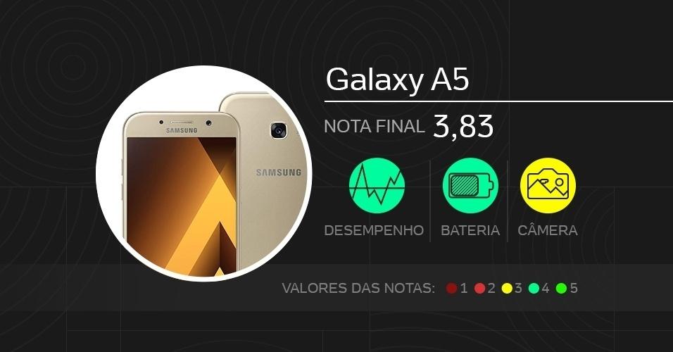 Galaxy A5, intermediário - Melhores celulares de 2017