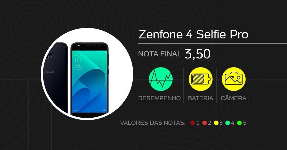 Zenfone 4 Selfie Pro, intermediário - Melhores celulares de 2017