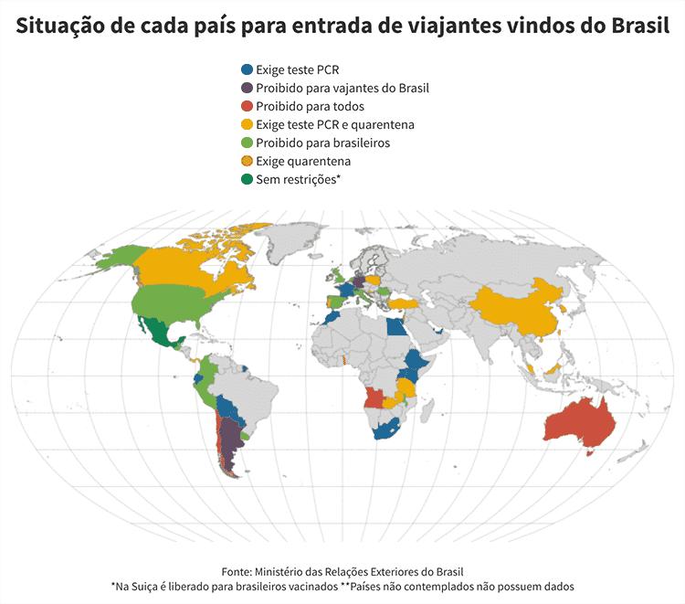 Situação de cada país para entrada de brasileiros -  -
