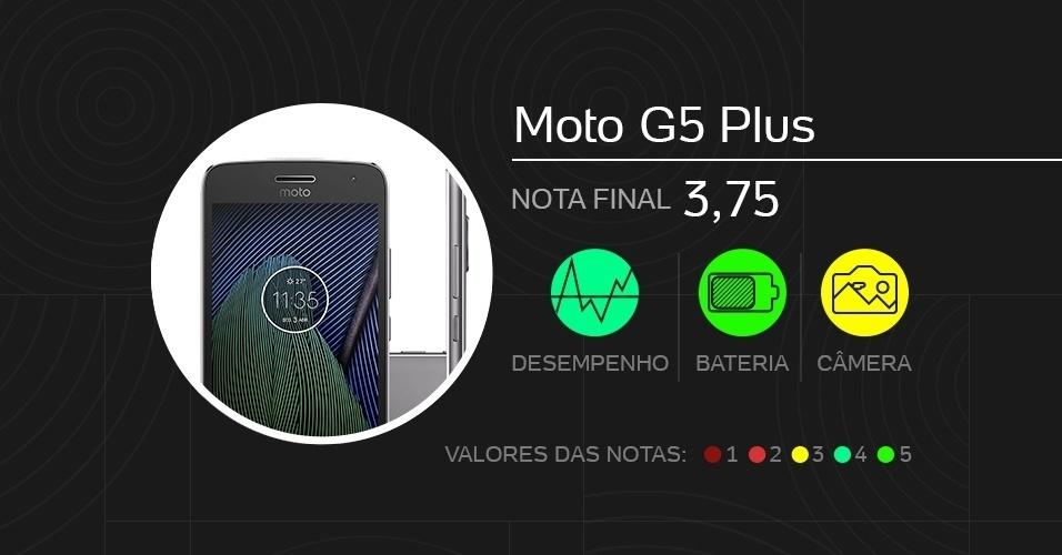 Moto G5 Plus, intermediário - Melhores celulares de 2017