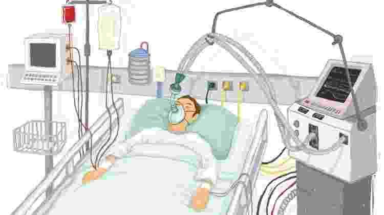 Ilustração com uma pessoa utilizando respirador artificial - Getty Images via BBC - Getty Images via BBC