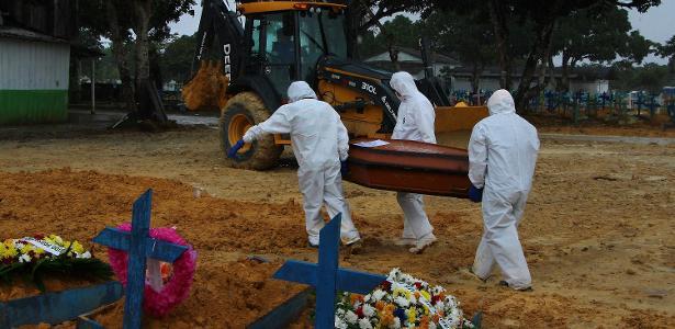 Pandemia no país | Brasil tem média de mortes por covid acima de 2.000 pelo quinto dia seguido
