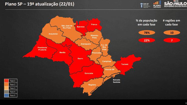22.jan.2021 - Atualização do Plano SP - Divulgação/Governo de SP - Divulgação/Governo de SP