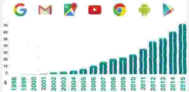 Google_1 - Getty - Getty