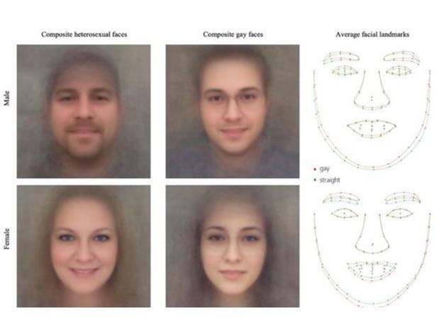 O estudo criou modelos de rostos que teriam probabilidade maior e menor de pertencer a homossexuais