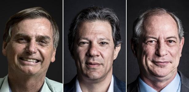 Jair Bolsonaro (PSL), Fernando Haddad (PT) e Ciro Gomes (PDT) são os candidatos à Presidência da República mais bem colocados nas pesquisas de intenção de voto