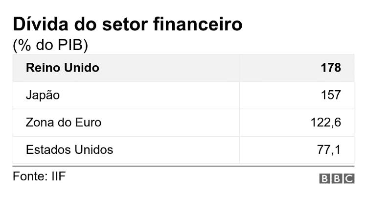 SETOR FINANCEIRO - IIF/BBC - IIF/BBC
