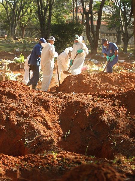 Coronavírus: Covas abertas no Cemitério da Vila Formosa, o maior da América Latina, na zona leste da cidade de São Paulo - Robson Rocha/Agência F8/Estadão Conteúdo